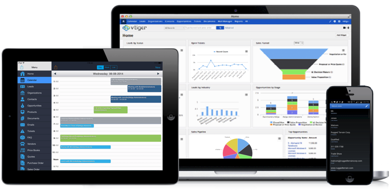 CRM For Sales
